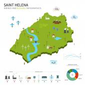 Energy industry and ecology of Saint Helena