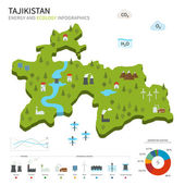 Energy industry and ecology of Tajikistan