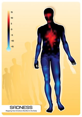 Illustration for Profile of a human figure. Visual representation of emotions. Mapping How Emotions Manifest in the Body. - Royalty Free Image