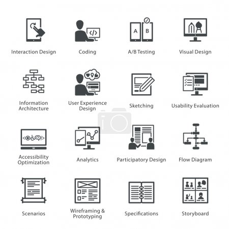 This set contains 16 Web Usability and Accessibili...