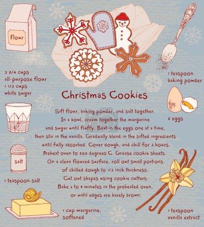 Christmas Cookies. Recipe card.