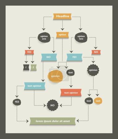 Flow chart diagram, scheme. Infographic algorithm alelement.