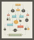 Flow chart diagram scheme Infographic algorithm alelement
