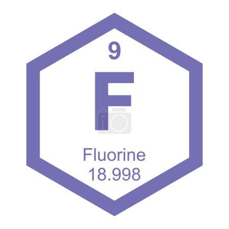 Periodic table Fluorine