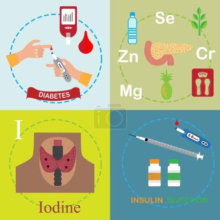 Illustration for Diabetes Blood Glucose Test - Blood drop applying to test strip of Glucose Meter - Flat icon set - Royalty Free Image