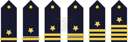 military ranks set