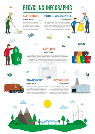 Vector infographics on the theme of gathering and recycling waste
