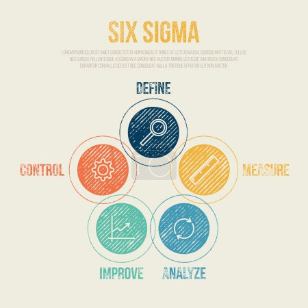 Six Sigma Project Management Diagram Template