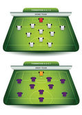 Soccer team formations