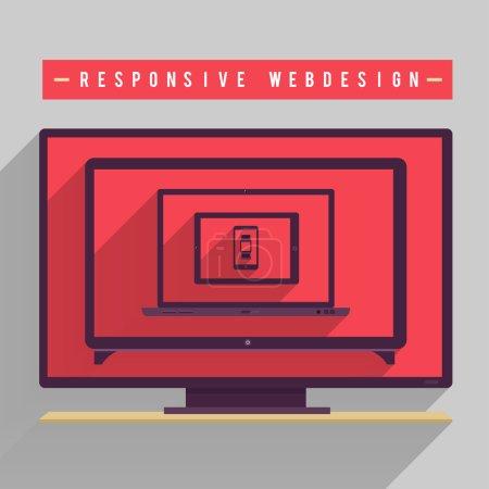 Responsive webdesign for muti device