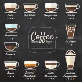 Coffee types on blackboard