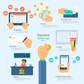payment channel info graphic