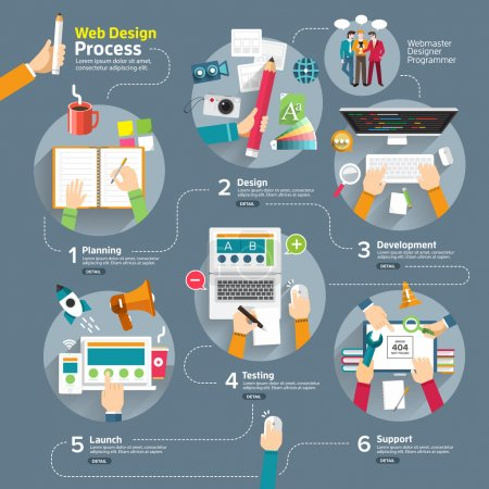 Illustration for Flat design concept of web design process - Royalty Free Image