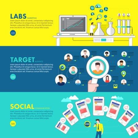 digital marketing labs
