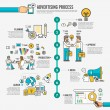 Flat design concept advertising process infographic style, Vector illustration