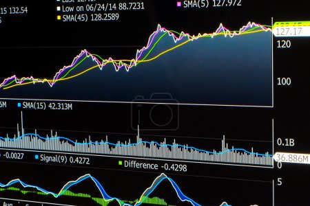 Photo pour L'application financière montre le graphique linéaire de l'instrument financier avec des prix croissants, avec des moyennes, le volume et des données économiques importantes . - image libre de droit