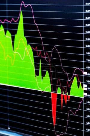 Photo pour Écran d'ordinateur avec graphique pour l'analyse technique de l'instrument financier avec indicateurs, cadre vertical - image libre de droit