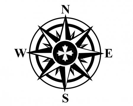 Compass for direction