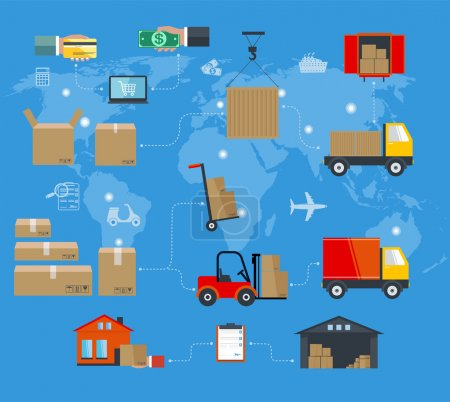 Concept of services in delivery goods.