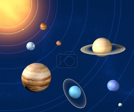 Solar system planets diameter, quantities and sizes