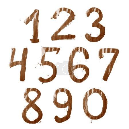 Set of ten number digit characters
