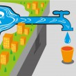 Contaminated source of water is taken from a deadl...