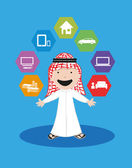 Arab Man with dream appliances and items Financial Security and Banking Solutions Editable Clip Art