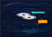 Two Black Holes Merging and Creates gravitational waves and sound