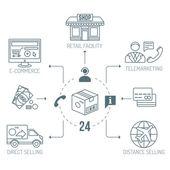 dark outline distribution channels finances goods services icons