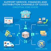 colorful flat style distribution channels finances goods service