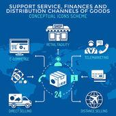 white color flat style distribution channels finances goods serv