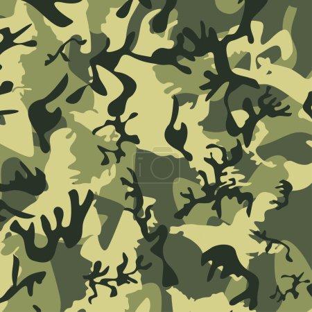 Jungle camouflage pattern.