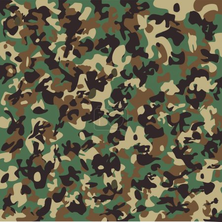 US Woodland camouflage pattern.