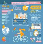 All about bicycle Big infographics and illustrations set in modern flat style Vector design elements