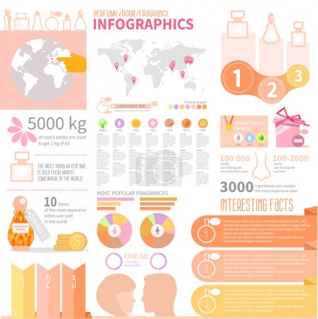 Illustration for Fragrance/odor/perfume infographic with a lot of icons, infocharts, diagrams and other objects. Vector illustration - Royalty Free Image