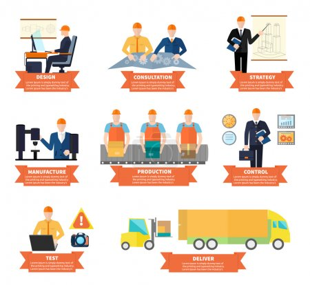 Illustration for Infographic of main stages of production process from product design to test and deliver - Royalty Free Image