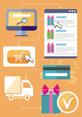 Internet shopping process of purchasing and delivery Business online sale icons Icons of buying product via online shop and e-commerce and shopping elements in flat design