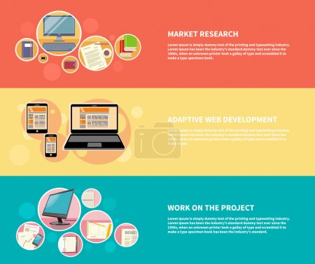 Market research, adaptive development