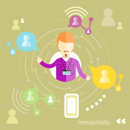 Interactivity concept