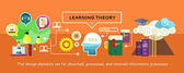Study at the university learning theory Education with the teacher for all Education icons on banner Can be used for web banners marketing and promotional materials presentation templates
