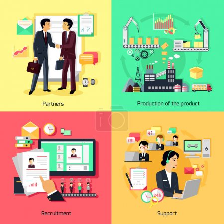 Concept of Recruiting Support and Partnership