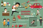 Penalties and dangers of alcohol Alcohol infographics elements