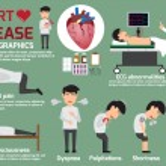Disease Infographics. Symptoms of heart disease an...
