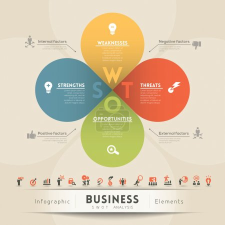 Illustration for SWOT Analysis Strategy Diagram - Royalty Free Image