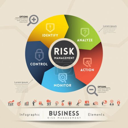 Risk Management Concept Diagram