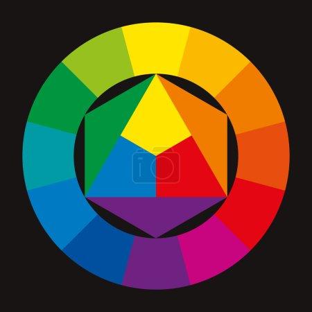 Color Wheel On Black Background