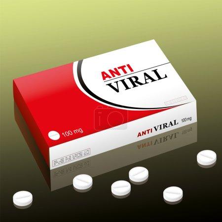 Antiviral Medicine Remedy