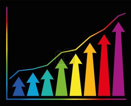 Increase Diagram Colors Arrows Graph