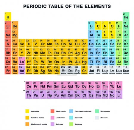 Ciencias