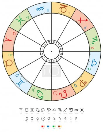 Illustration for Astrology zodiac with signs, houses, planets and elements. Twelve signs and houses, ten planets and related four elements. Isolated illustration on white background. - Royalty Free Image